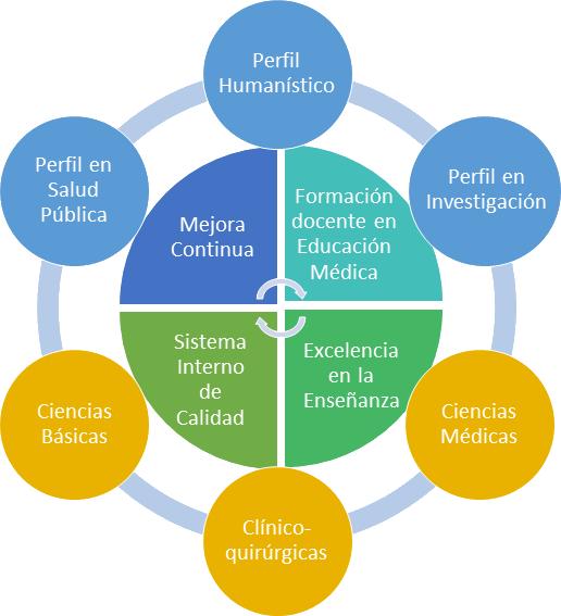 grafico_medicina_2016